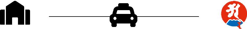 JR鹿児島中央駅から最福寺までタクシーで移動